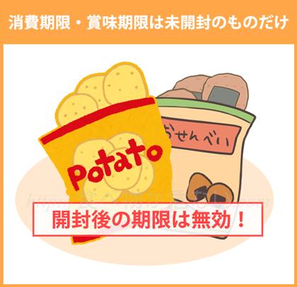 じつは、消費期限と賞味期限のどちらの期限も、食品が未開封であることを前提に設定されています。