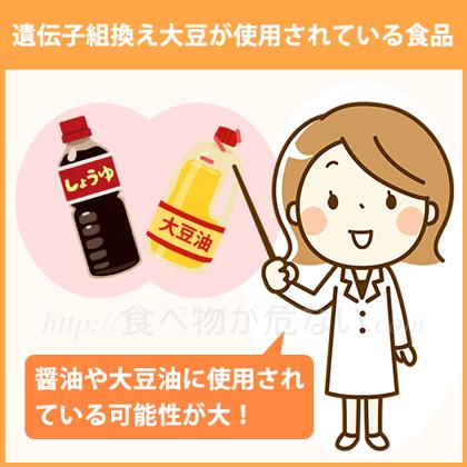 豆腐や納豆の原料表示を見ても、『大豆(遺伝子組み換えでない)』の表示ばかりです。
