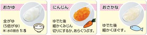 おかゆの固さは10倍から5~7倍に変更。野菜や魚は、舌で押しつぶせる豆腐くらいの固さを目安に粗くつぶしましょう。