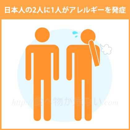 日本人の2人に1人がアレルギー疾患を抱えている!