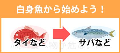 魚はサバなどの青魚はアレルギーを起こしやすく脂質も多いため、まずは淡白な白身魚から始めます。また卵もアレルギーを起こしやすいので、初期の離乳食にはおすすめできません。